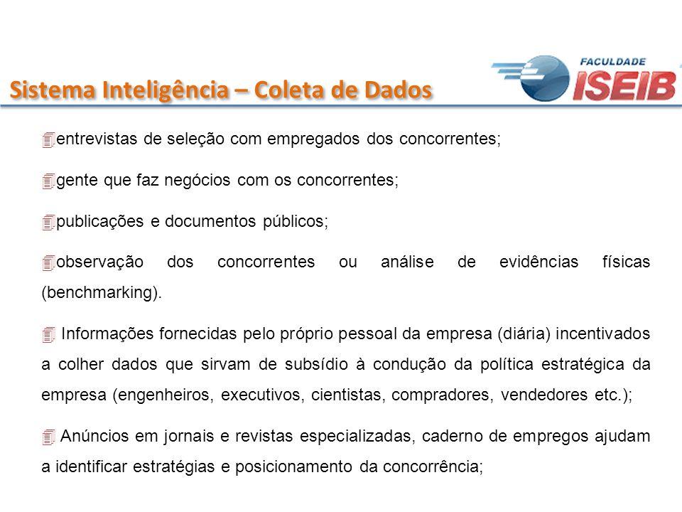 Sistema Inteligência – Coleta de Dados