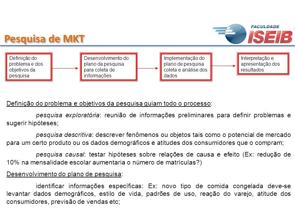 Pesquisa de MKT Definição do problema e dos objetivos da pesquisa. Desenvolvimento do plano da pesquisa para coleta de informações.