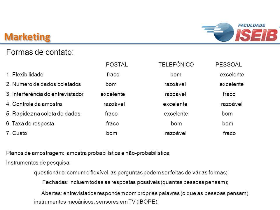 Marketing Formas de contato: POSTAL TELEFÔNICO PESSOAL