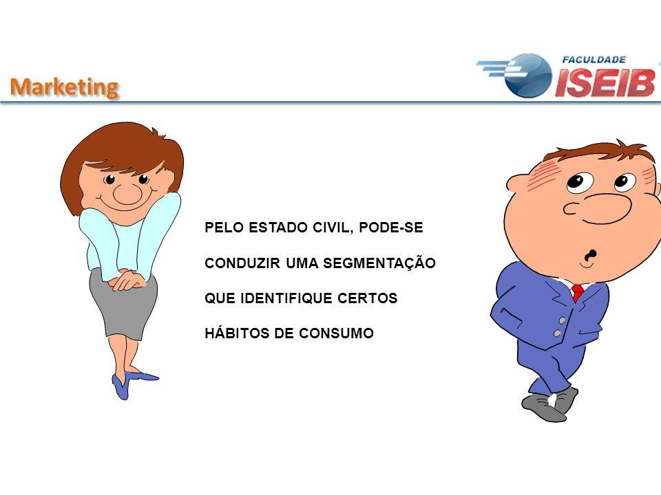 MarketingPELO ESTADO CIVIL, PODE-SE CONDUZIR UMA SEGMENTAÇÃO QUE IDENTIFIQUE CERTOS HÁBITOS DE CONSUMO.