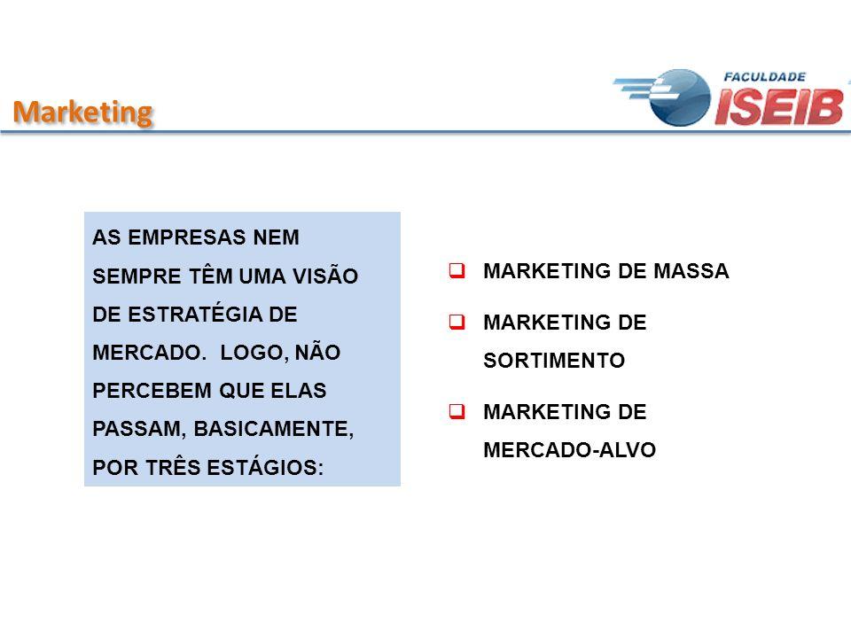 Marketing AS EMPRESAS NEM SEMPRE TÊM UMA VISÃO DE ESTRATÉGIA DE MERCADO. LOGO, NÃO PERCEBEM QUE ELAS PASSAM, BASICAMENTE, POR TRÊS ESTÁGIOS: