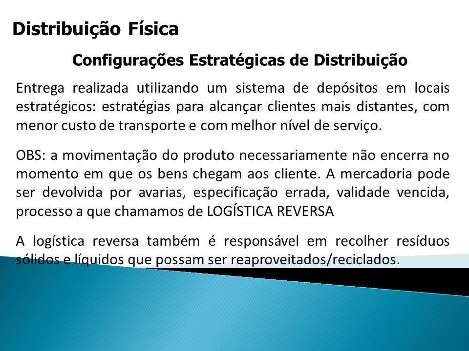 Configurações Estratégicas de Distribuição