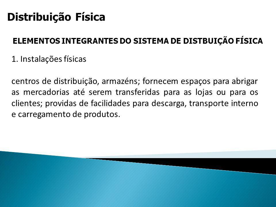 ELEMENTOS INTEGRANTES DO SISTEMA DE DISTBUIÇÃO FÍSICA