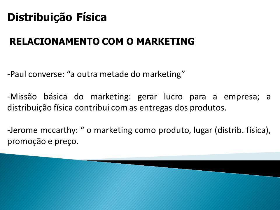 Distribuição Física RELACIONAMENTO COM O MARKETING