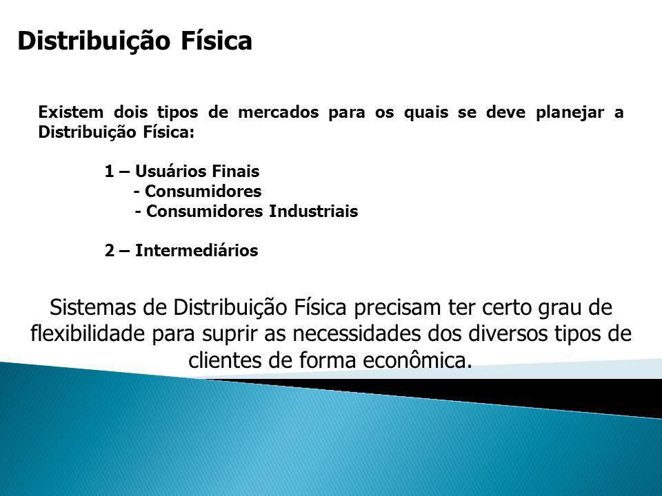 Distribuição Física Existem dois tipos de mercados para os quais se deve planejar a Distribuição Física: