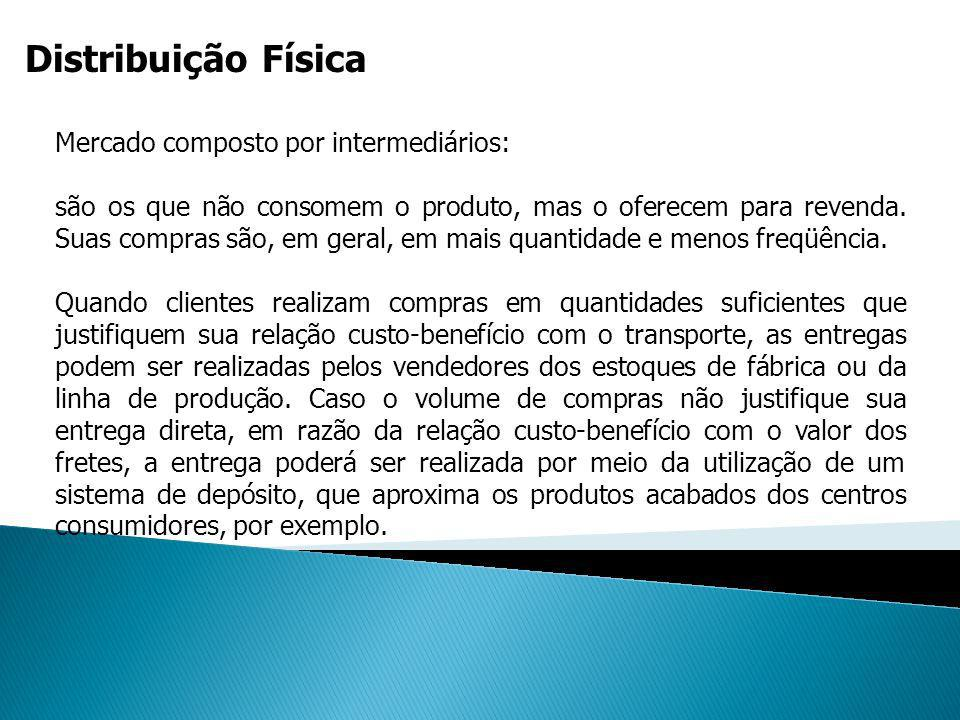 Distribuição Física Mercado composto por intermediários: