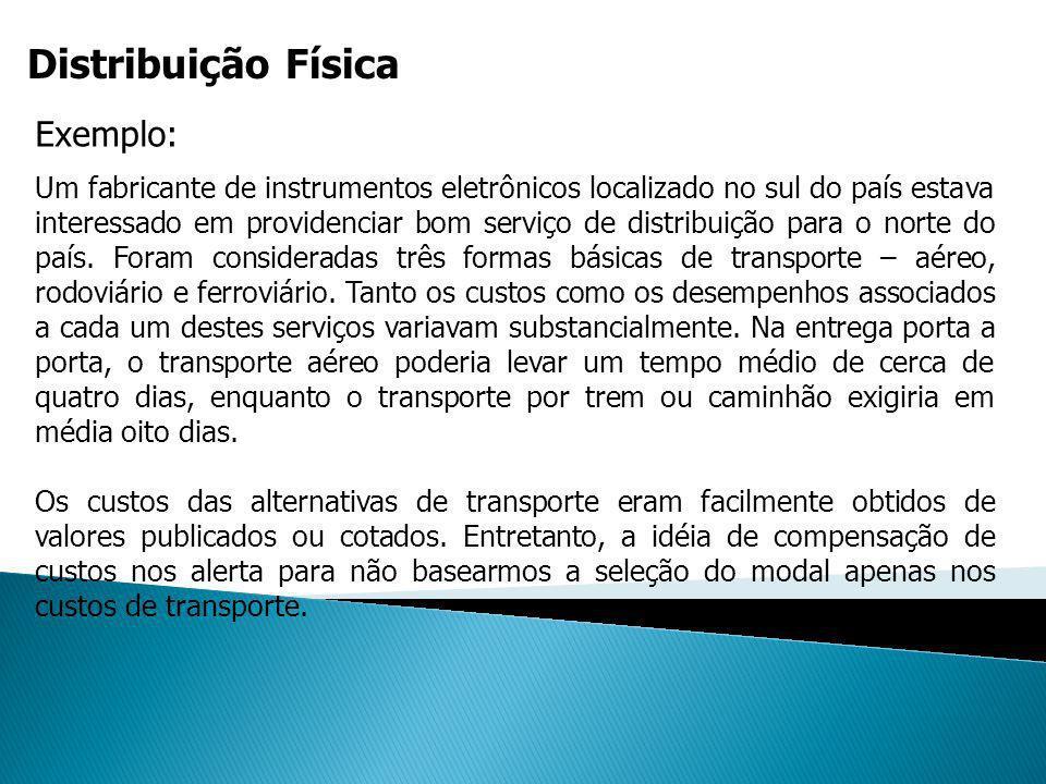 Distribuição Física Exemplo: