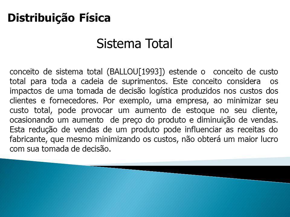 Sistema Total Distribuição Física