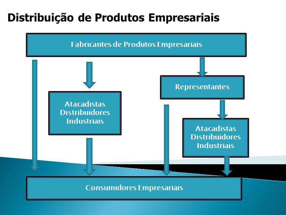 Distribuição de Produtos Empresariais
