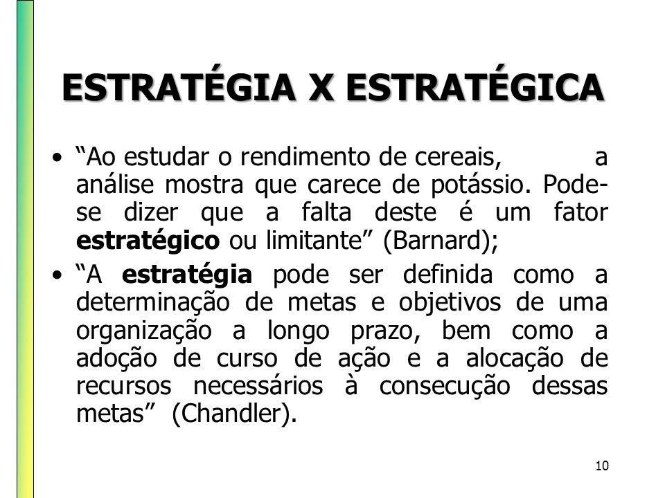 ESTRATÉGIA X ESTRATÉGICA