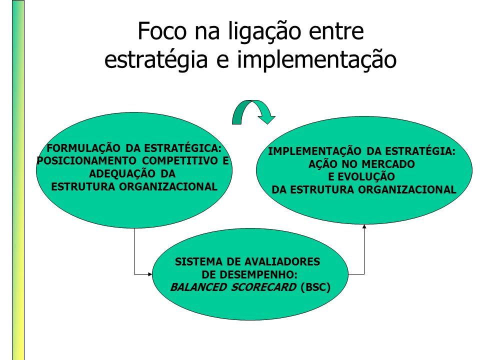 Foco na ligação entre estratégia e implementação