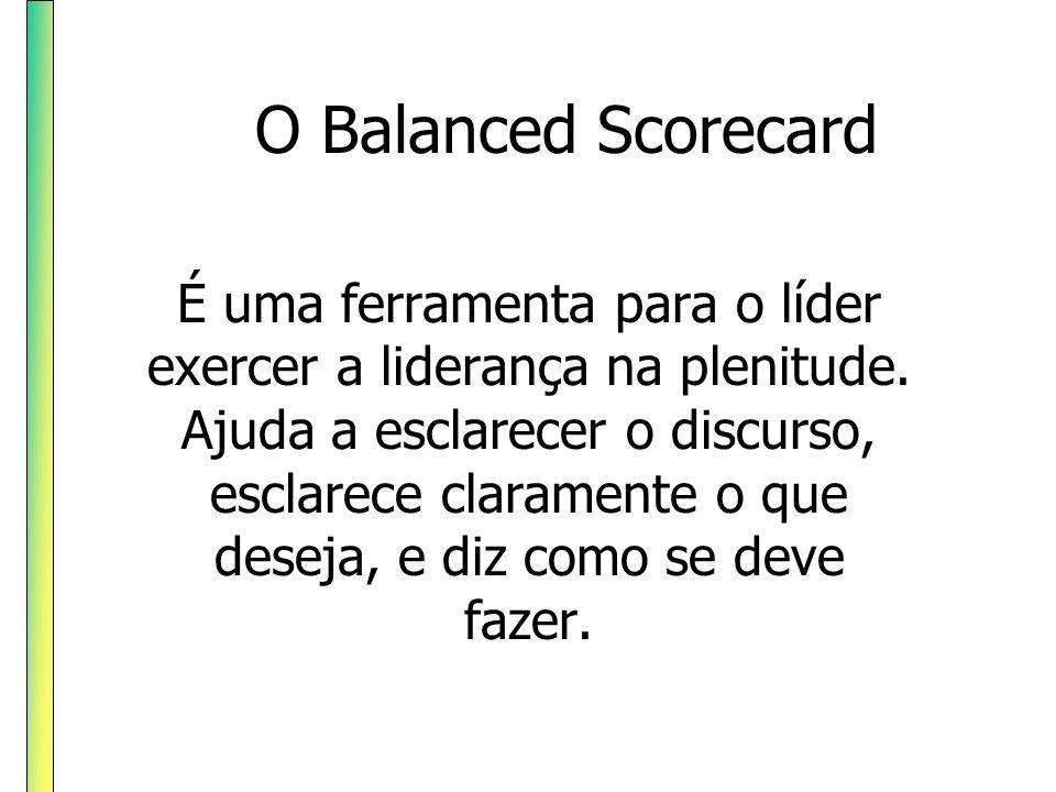 O Balanced Scorecard