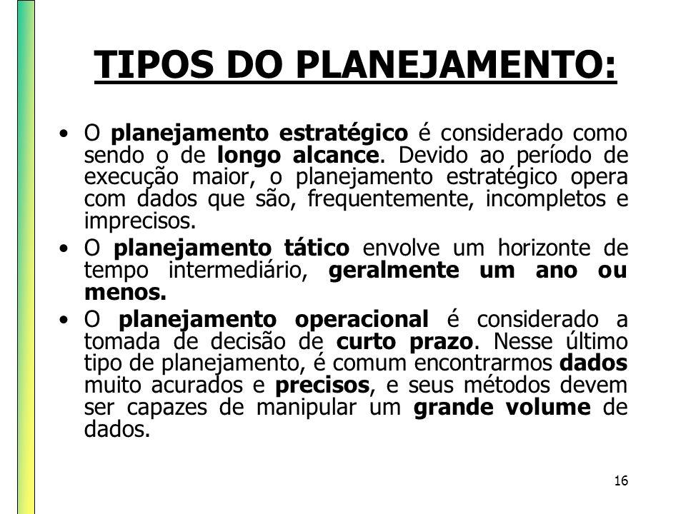 TIPOS DO PLANEJAMENTO: