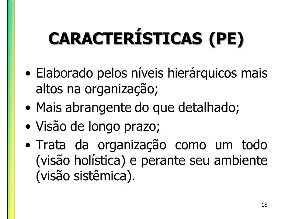 CARACTERÍSTICAS (PE) Elaborado pelos níveis hierárquicos mais altos na organização; Mais abrangente do que detalhado;