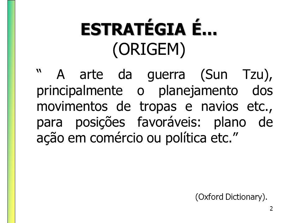 ESTRATÉGIA É... (ORIGEM)