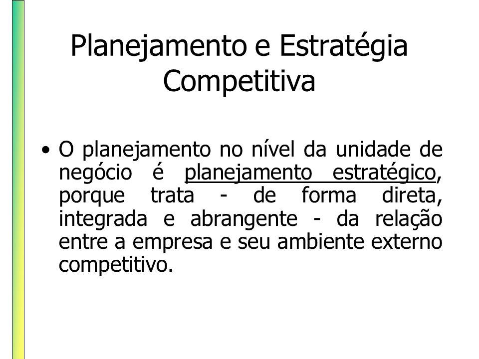 Planejamento e Estratégia Competitiva