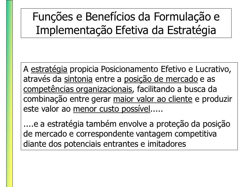 Funções e Benefícios da Formulação e Implementação Efetiva da Estratégia