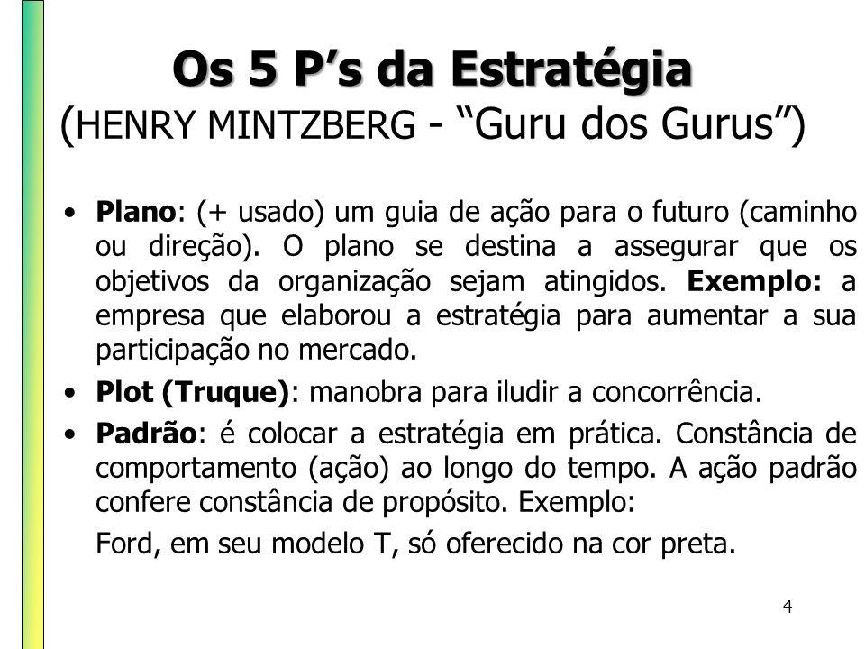 Os 5 P's da Estratégia (HENRY MINTZBERG - Guru dos Gurus )
