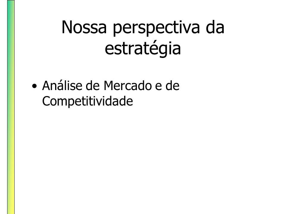Nossa perspectiva da estratégia