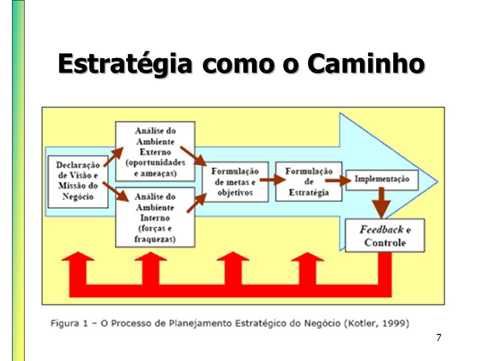 Estratégia como o Caminho