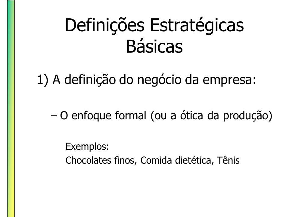 Definições Estratégicas Básicas