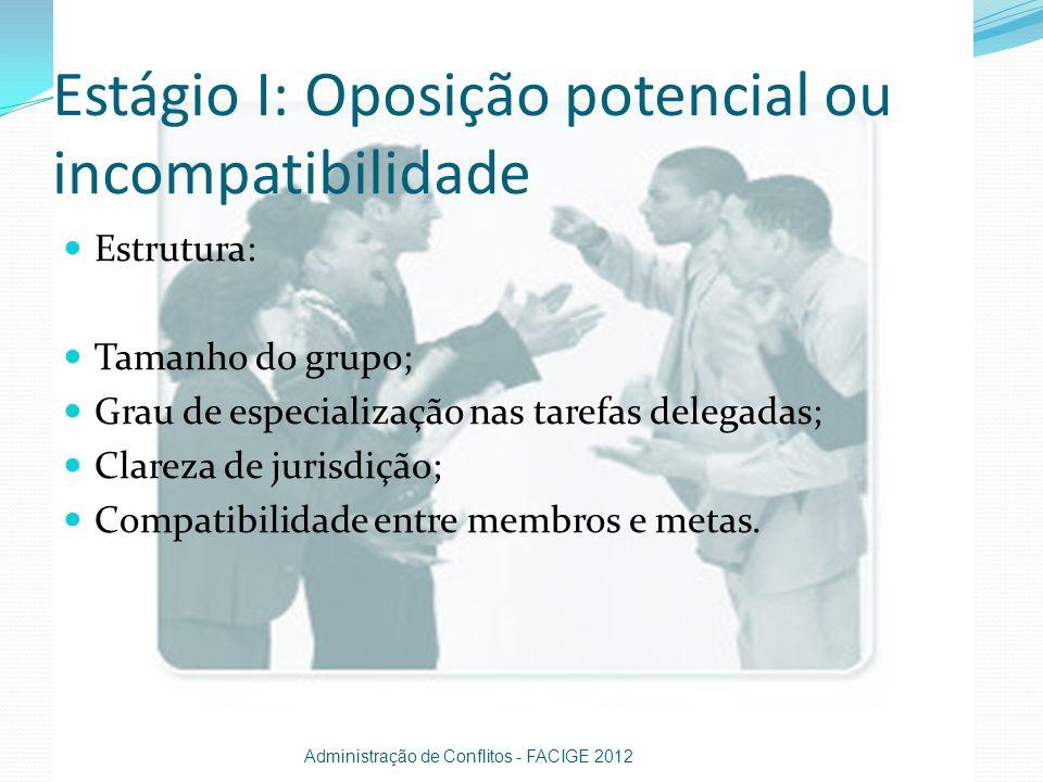 Estágio I: Oposição potencial ou incompatibilidade