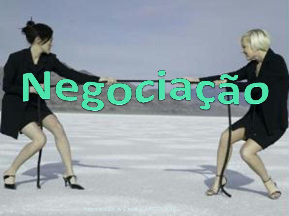Negociação Administração de Conflitos - FACIGE 2012
