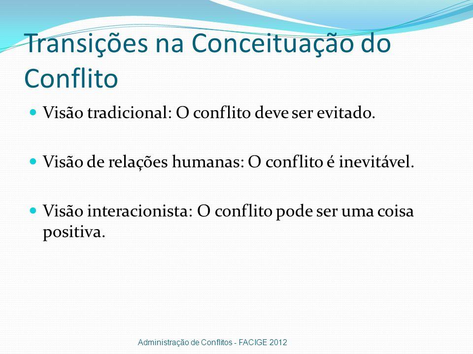 Transições na Conceituação do Conflito