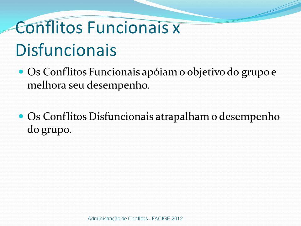 Conflitos Funcionais x Disfuncionais