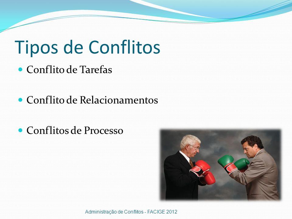 Tipos de Conflitos Conflito de Tarefas Conflito de Relacionamentos