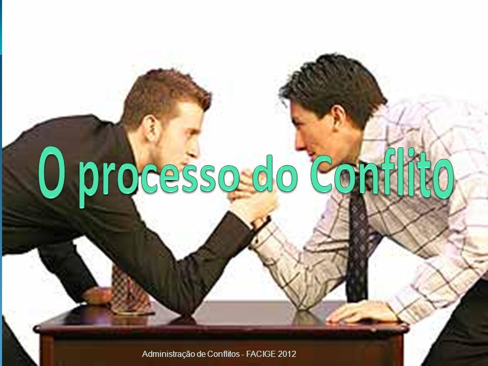 O processo do Conflito Administração de Conflitos - FACIGE 2012
