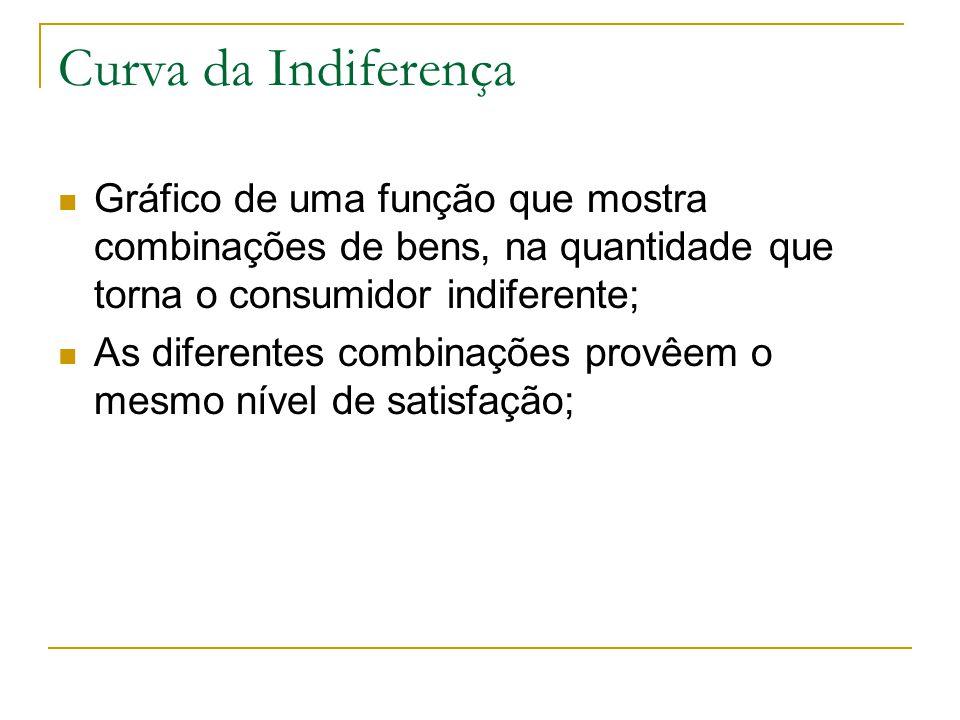 Curva da Indiferença Gráfico de uma função que mostra combinações de bens, na quantidade que torna o consumidor indiferente;