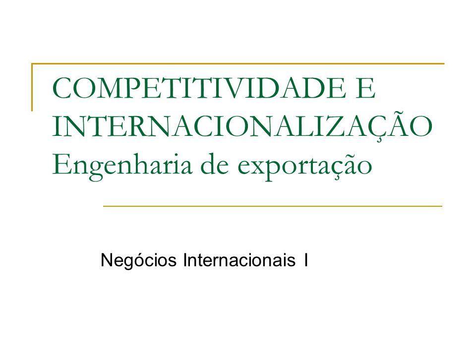 COMPETITIVIDADE E INTERNACIONALIZAÇÃO Engenharia de exportação