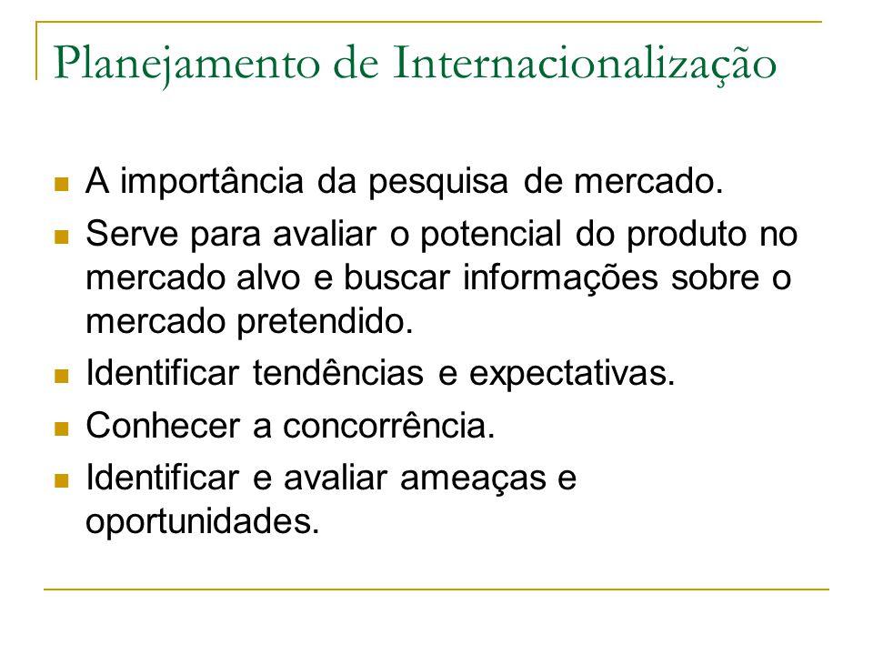 Planejamento de Internacionalização