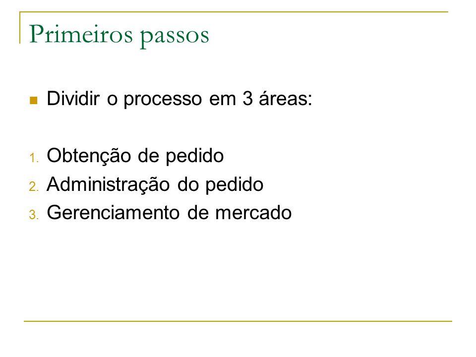 Primeiros passos Dividir o processo em 3 áreas: Obtenção de pedido