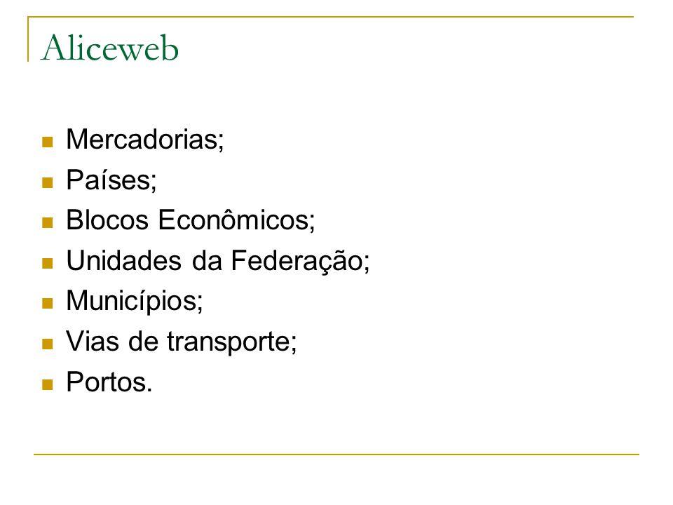 Aliceweb Mercadorias; Países; Blocos Econômicos;