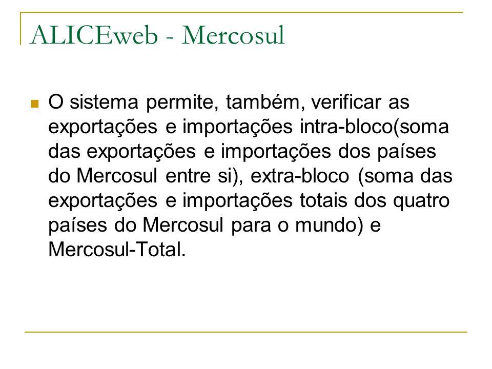 ALICEweb - Mercosul