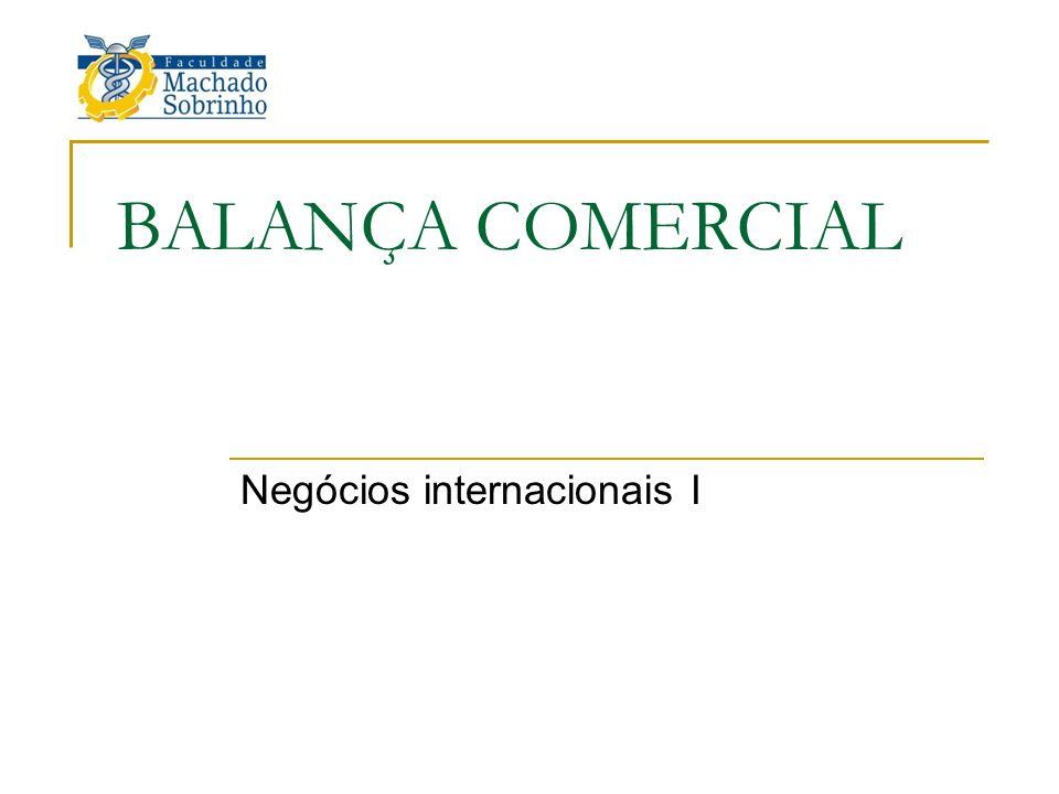 Negócios internacionais I