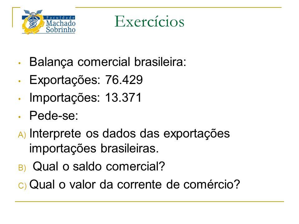 Exercícios Balança comercial brasileira: Exportações: 76.429