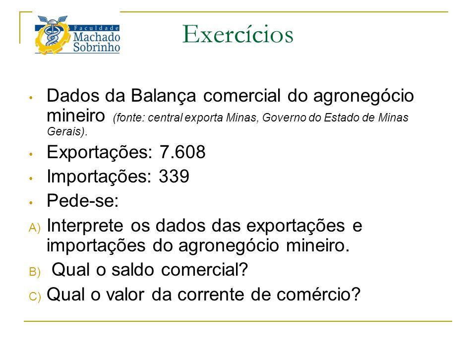 Exercícios Dados da Balança comercial do agronegócio mineiro (fonte: central exporta Minas, Governo do Estado de Minas Gerais).