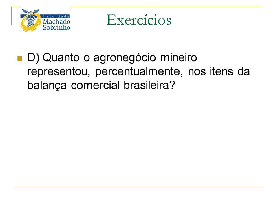 Exercícios D) Quanto o agronegócio mineiro representou, percentualmente, nos itens da balança comercial brasileira