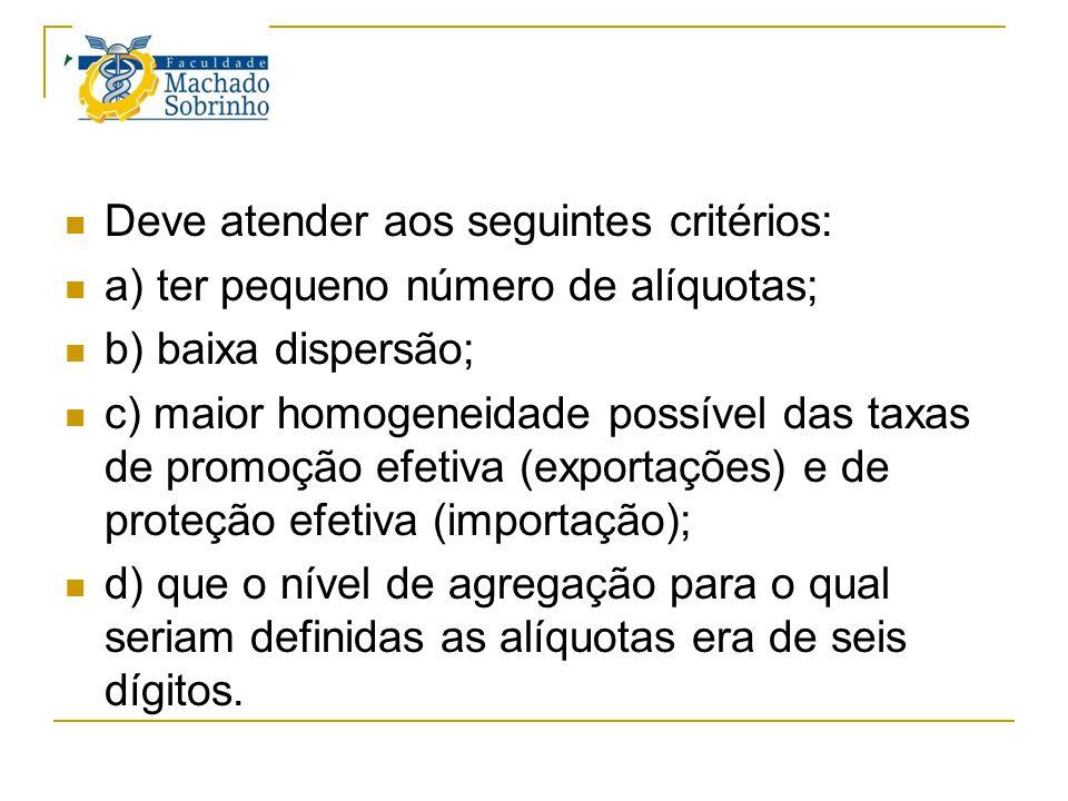 TEC Deve atender aos seguintes critérios: