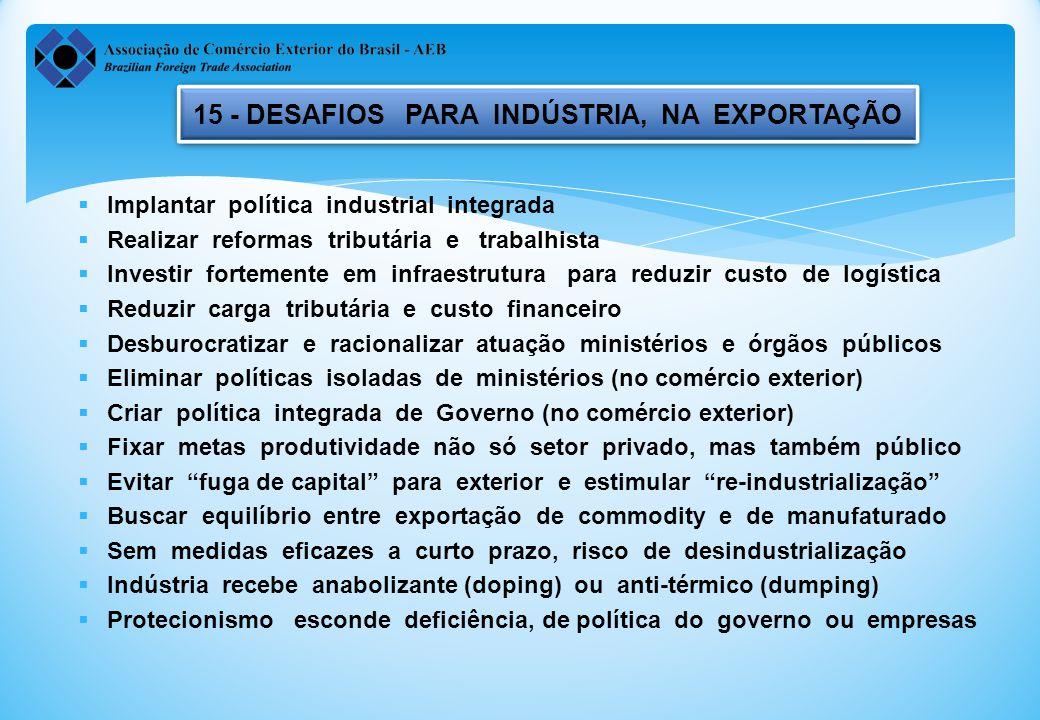 15 - DESAFIOS PARA INDÚSTRIA, NA EXPORTAÇÃO