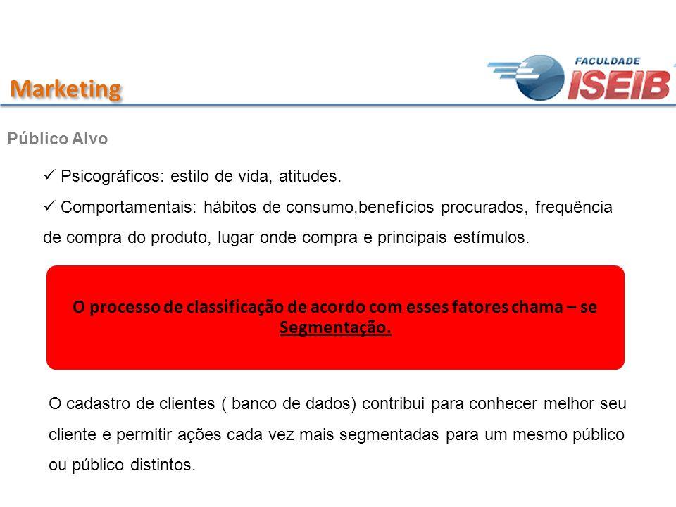 Marketing Público Alvo. Psicográficos: estilo de vida, atitudes.