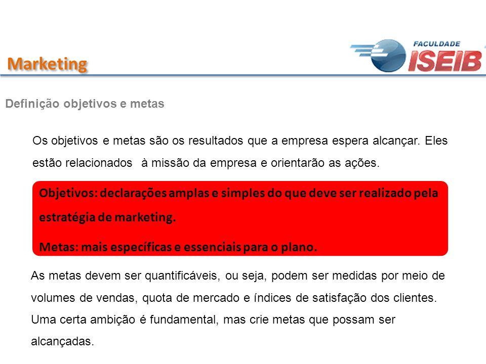 Marketing Definição objetivos e metas.