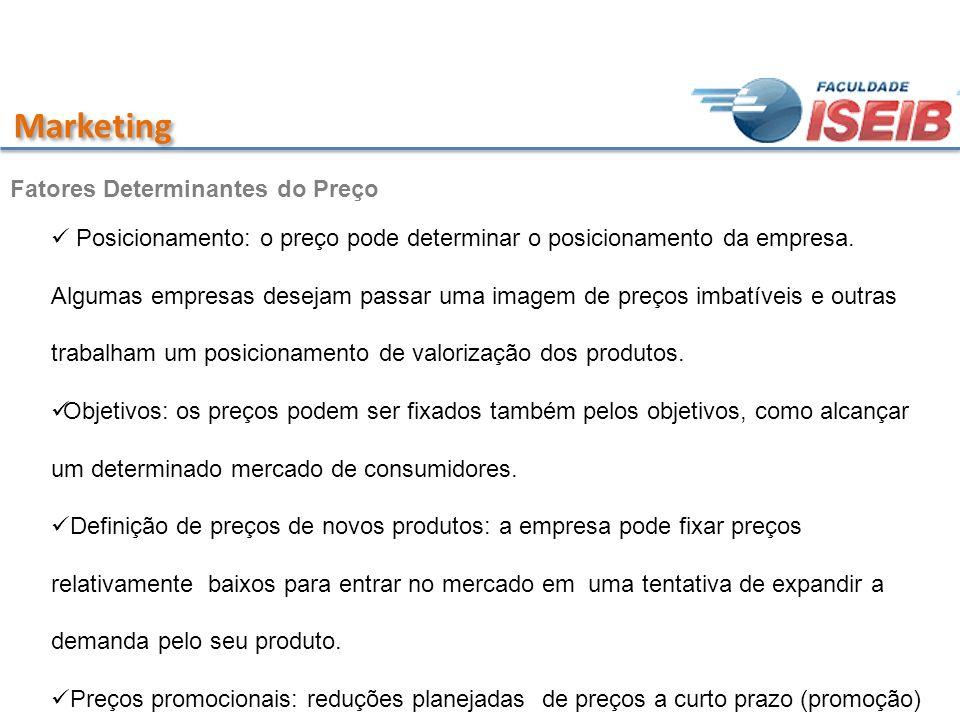 Marketing Fatores Determinantes do Preço