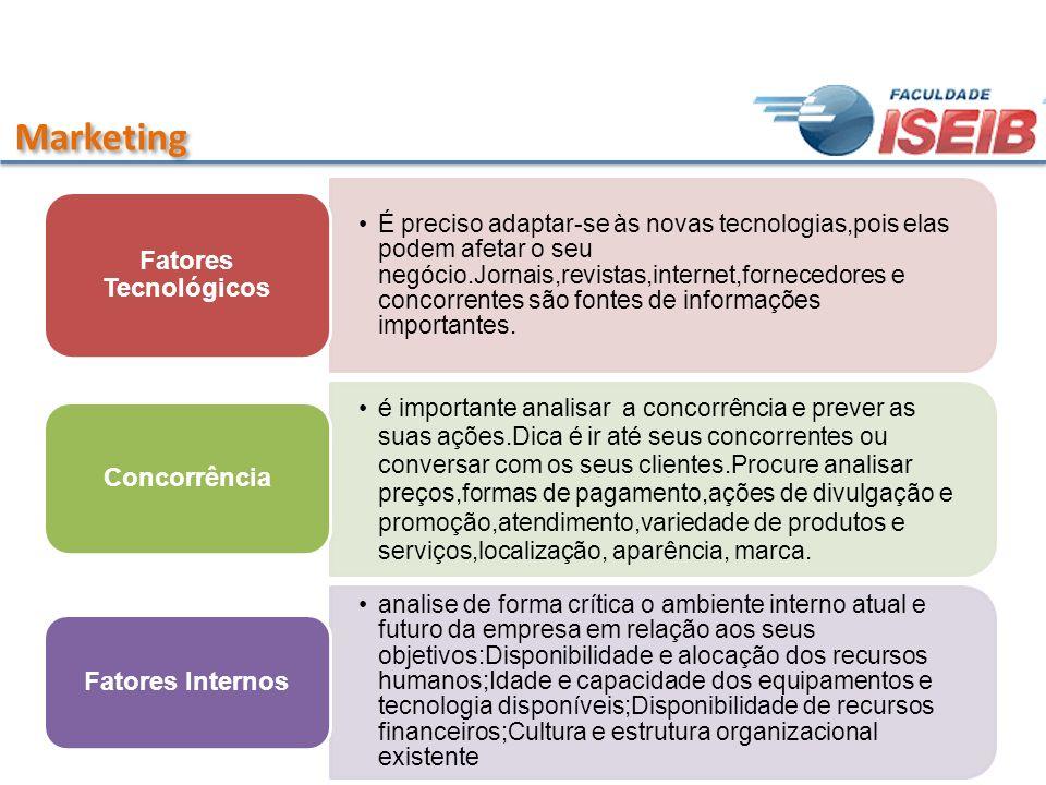 Marketing Fatores Tecnológicos Concorrência Fatores Internos
