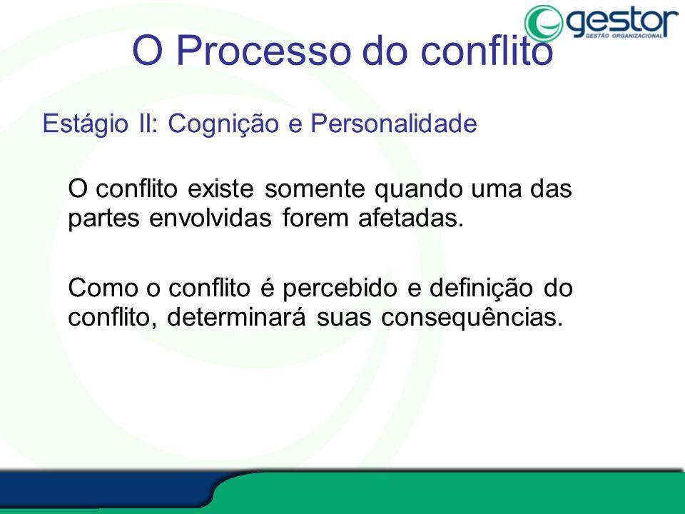 O Processo do conflito Estágio II: Cognição e Personalidade