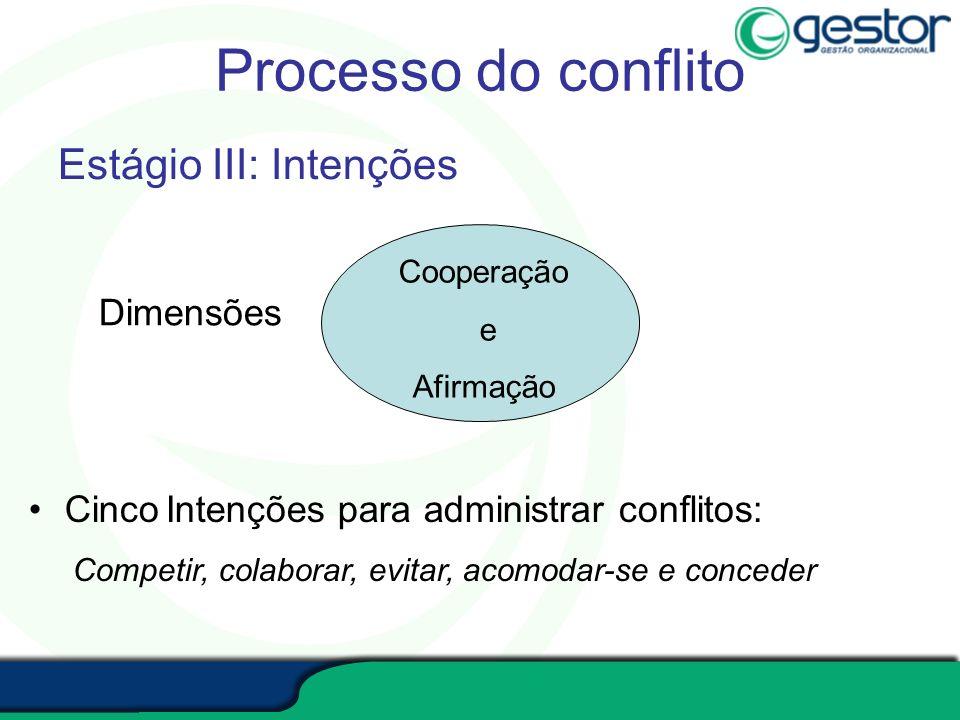Processo do conflito Estágio III: Intenções Dimensões