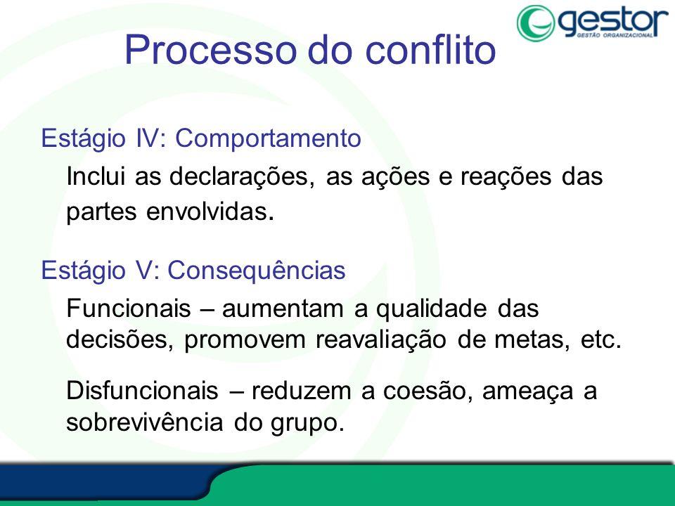 Processo do conflito Estágio IV: Comportamento